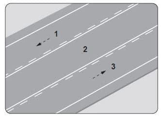 Şekildeki kara yolunda numaralandırılmış şeritlerden hangisi sürekli işgal edilemez?