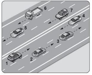 Şekildeki kara yolu bölümünde, hangi numaralı taşıt sürücülerinin yaptığı, asli kusur hâllerinden sayılır?