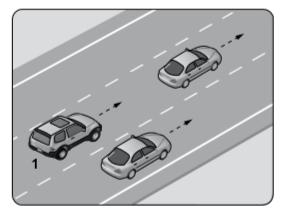 Şekildeki gibi, tek yönlü kara yolunda bulunan 1 numaralı araç sürücüsünün aşağıdakilerden hangisini yapması yanlıştır?