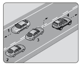Şekle göre hangi numaralı aracın sürücüsü hatalıdır?