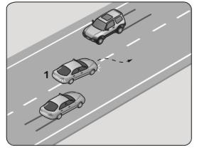 Şekle göre, geçme işlemi yapan 1 numaralı aracın sürücüsü için aşağıdakilerden hangileri söylenebilir?