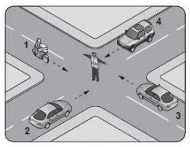 Şekildeki trafik polisinin verdiği işarete göre numaralandırılmış araçlardan hangilerinin geçmesi doğrudur?