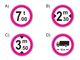 Aşağıdaki trafik işaretlerinden hangisi genişlik anlamında gabari sınırlamasının olduğunu bildirir?