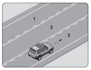 Şekle göre araç sürücüsü hangi şeritleri kullanabilir?