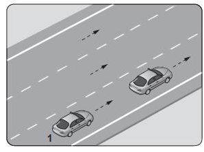 Şekildeki 1 numaralı araç sürücüsünün, önündeki aracı geçmesi sırasında aşağıdakilerden hangisini yapması yasaktır?