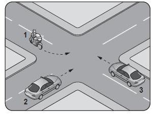 Şekle göre sola dönüş yapmak isteyen 1 numaralı motosiklet sürücüsü ne yapmalıdır?