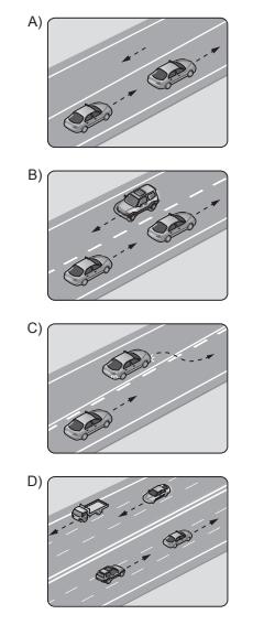 Aşağıdakilerden hangisi bölünmüş kara yoludur?