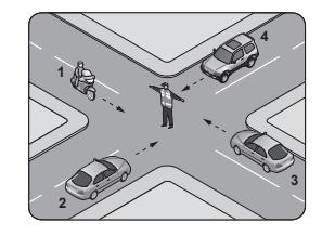 Şekildeki trafik görevlisinin işaretine göre 2 numaralı aracın sürücüsü ne yapmalıdır?