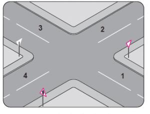 Şekle göre hangi numaralı yollar tali yoldur?