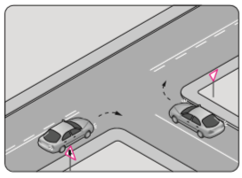 Şekildeki gibi sağa dönüş yapmak isteyen sürücülerin aşağıdakilerden hangisini yapması yanlıştır?