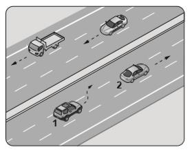 Şerit değiştirmek isteyen şekildeki 1 numaralı taşıt sürücüsü, sola sinyal vermeden önce aşağıdakilerden hangisini mutlaka yapmalıdır?